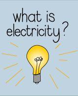 Electricity On Pinterest