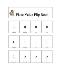Looking for an activity for place value?  This is a great little place value flipbook I put together.  Each child gets one set of pages.  Cut out t...