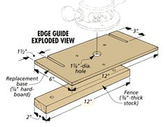 Shop-Made Router Edge Guide - very simple