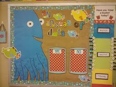 data walls, data collection, behavior charts, bulletin boards, blue skies, ocean themes, magnet boards, sea theme, first grade