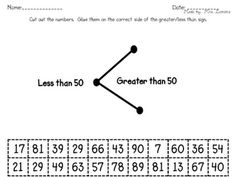 greater than less than cut and paste grade math, greater thanless, school stuff, math activities, places, compar number, math idea, lemon, 2nd grade
