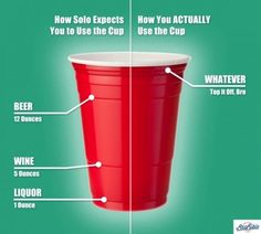 Those lines on beer cups actually mean something!