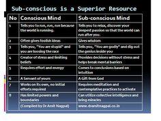 Conscious vs Sub-conscious Mind peac withinom, abraham hicksloa, subconscious mind, subconsci mind