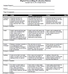 Digital Storytelling Evaluation Rubrics for Teachers ~ Educational Technology and Mobile Learning