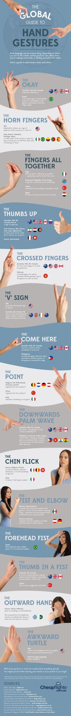 """Infographic: """"The Global Guide to Hand Gestures"""""""