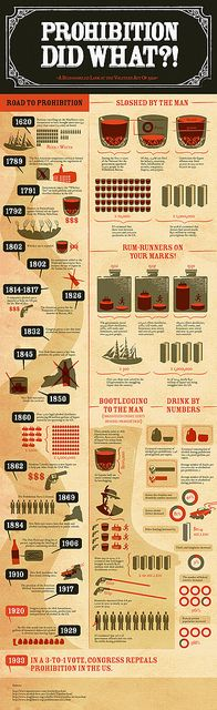 prohibition by jbrookston, via Flickr