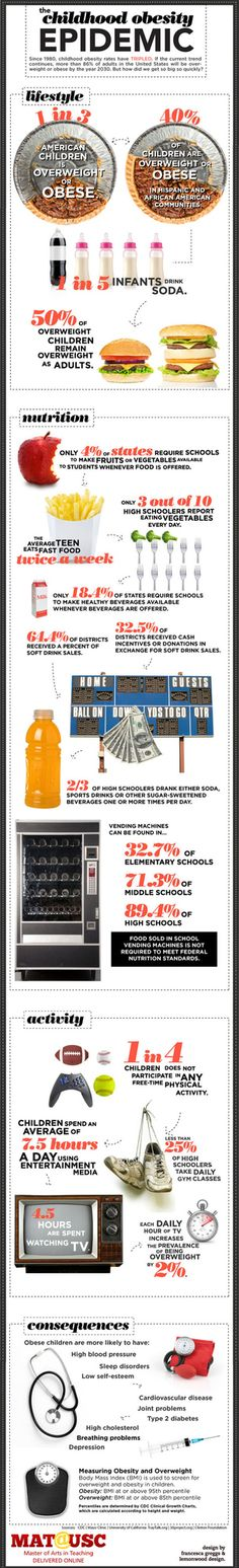 What a shame.  #Childhood #Obesity #Infographic
