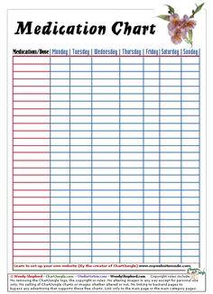 Medical History Chart Printable | Medical Billing Tips | Pinterest