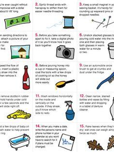 Simple Tricks that Make You Look Smart
