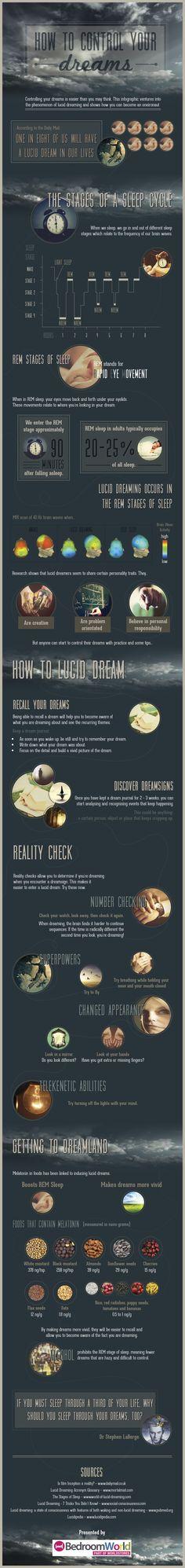 How to Control Your Dreams | Rüyalarınızı Nasıl Kontrol Edebilirsiniz? control, stuff, dreams, interest, random, infograph, health, thing, lucid dream