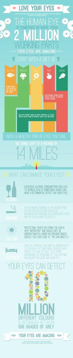 Love Your Eyes Infographic eye care, eye fact, eye infograph, eyecar, optometri, human eye, eye health, healthi live, eyes