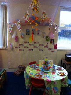 Birthday Party classroom display photo - Photo gallery - SparkleBox