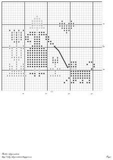 stich chart, punto de, prim stitcheri, de cruz, count cross, patron punto