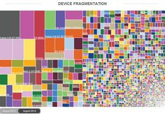 9 in 10 Apple Users Now Running iOS 7 Ahead of iOS 8 Launch