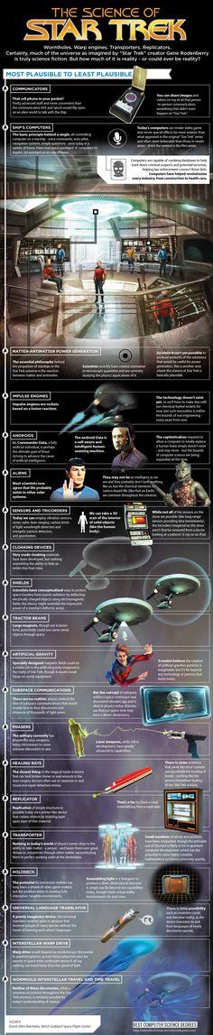 Star Trek Science!