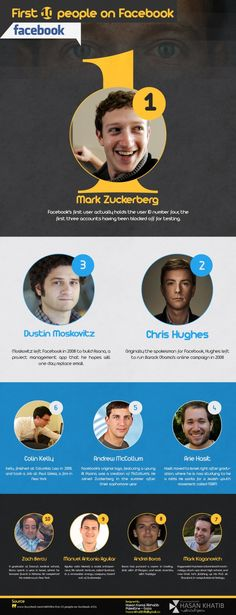 Los 10 primeros usuarios de FaceBook #infografia #infographic #socialmedia