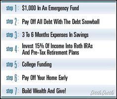 Dave Ramsey's sensible financial plan