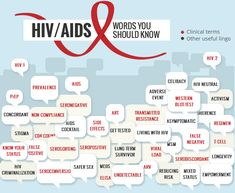 HIV Words to Know (Infographic) - HIV Blog