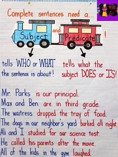 Subjects & Predicates Anchor Chart Love the color coding! Great visual