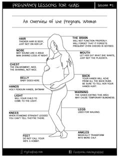 Guys... this is an overview of the pregnant woman.  Educate yourself.