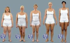 They all weigh 150lbs  There is no 'right' body type. Weight looks different on different people.