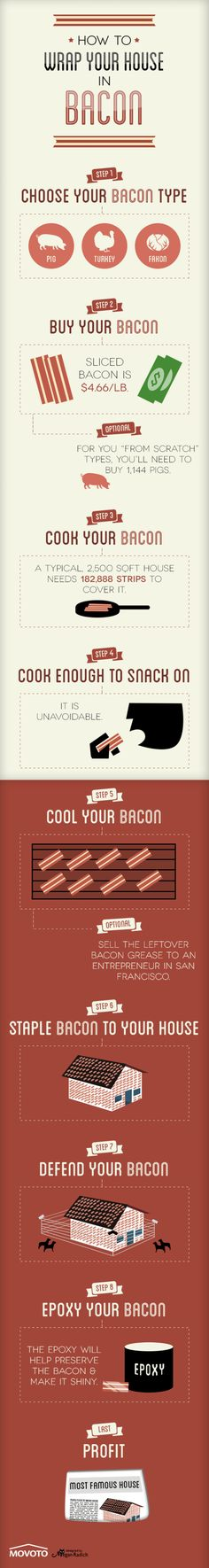 How to wrap your house in bacon. Great advice.