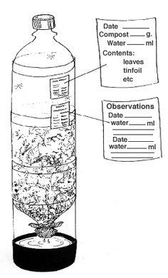Conservation - Composting Bottle Project
