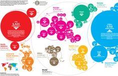 China: Emissions vs