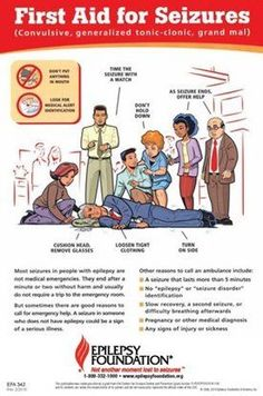 First Aid For Seizures Adult Poster