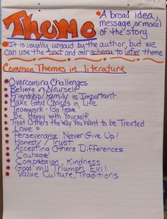 anchor+charts+for+reading | ... anchor charts that inspired me here is how my theme anchor chart came