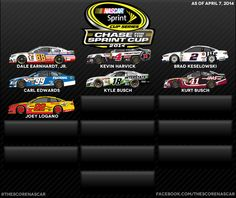 nascar chase finalists