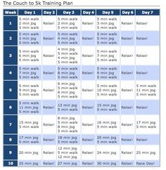 Couch to 5K Training Plan ... a goal might help me to keep running?