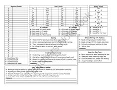 assessment 2 from Jackie's Jungle on TeachersNotebook.com -  (1 page)  - Have all of your assessments in one place for easy access!