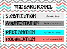 SAMR Model within the context of a project: http://maetdreamitproject.weebly.com/the-samr-model.html