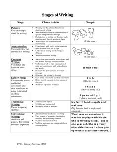 Early Adulthood Cognitive Development