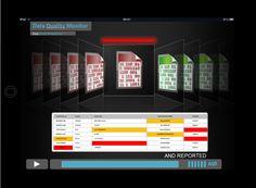 iPad Series - Data Quality Monitor