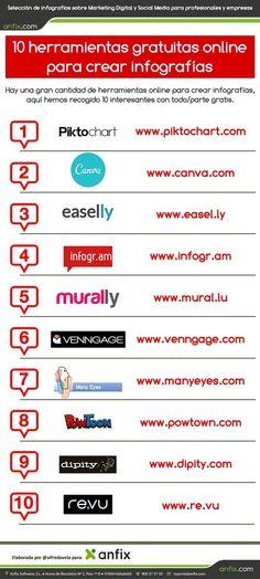 10+herramientas+online+gratuitas+para+crear+infografías+[infografía]