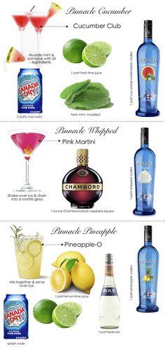 Girls night cocktails!!!