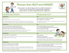 What you say has an impact on  #healthy eating #habits. Learn more about phrases that help vs. those that hinder. #MyPlate #kids #parents http://go.usa.gov/8emF