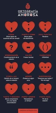 Los signos de puntuación y el amor.