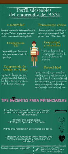 Perfil (deseable) del e-aprendiz del siglo XXI vía @Azahar Aguilar Tic #infografia #infographic #education #MUN2formacion