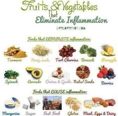 Foods that fight inflammation www.advmedny.com/ (866) 960-0434