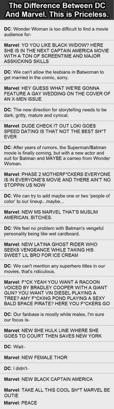 Marvel like a boss.