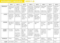 whole 30 meal ideas via