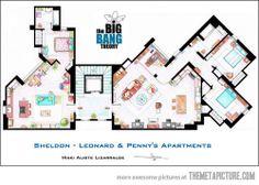 Big Bang Theory apartments layout