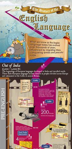 History of the English Language