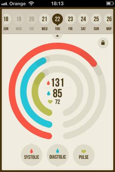 Bloodnote #ui #data# tracking