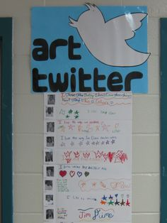 Art Twitter:  Students write a statement about something they liked, learned or did during our project.  Their tweets are on display in the hallway w/their paintings.