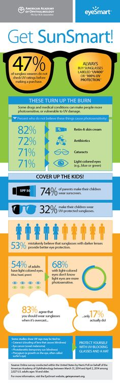 Sun Smart UV Safety Infographic by aao.org #Infographic #Sun_Protection #Sunglasses #Eye_Health