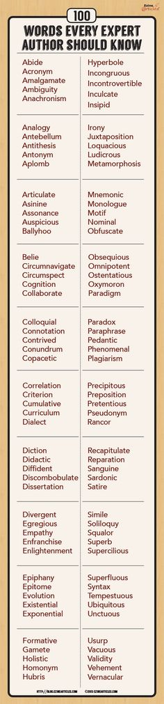Check your literary vocabulary with this list!